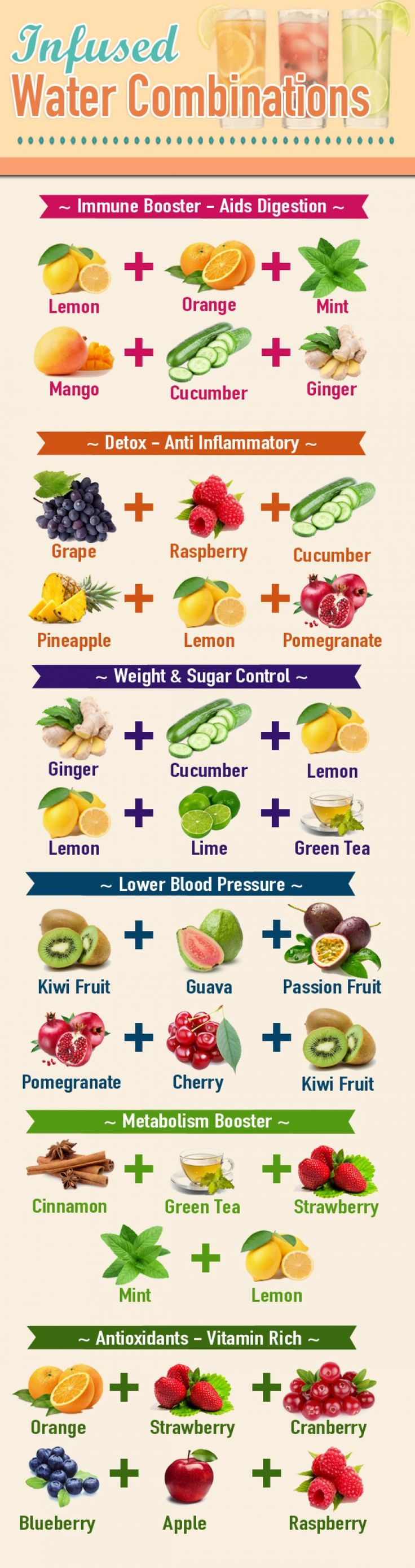 fruit infused water recipes infographic