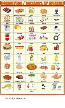 nourriture, boissons et épicerie :imagier