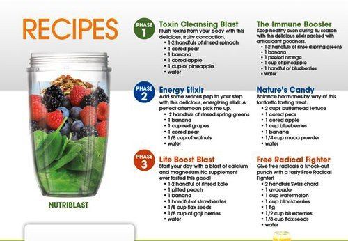 Healthy Smoothie Recipes - Thank you Nutribullet!!