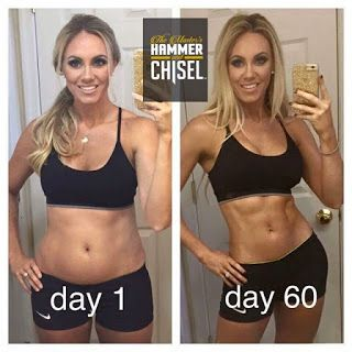 hammer and chisel test group, 21 day fix results