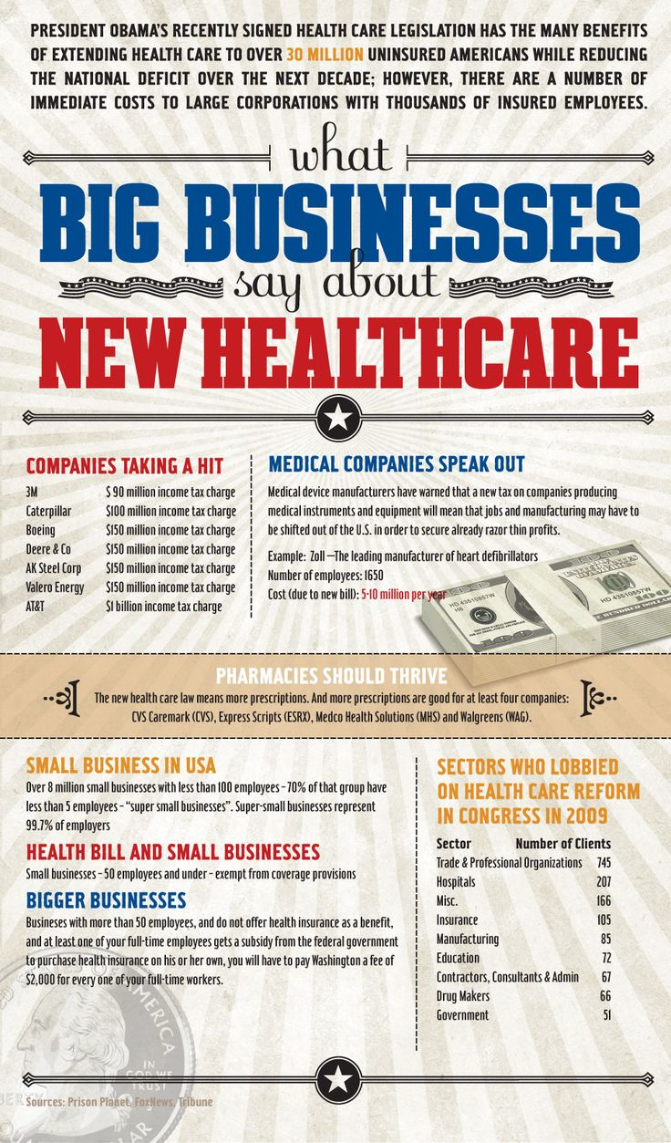 The Big Business Side of Healthcare Reform