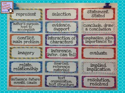 Reading Test Prep Vocabulary posters {freebie}