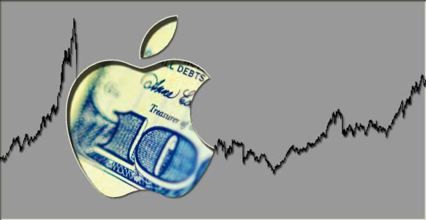 Carl Icahn to Apple: Now's time for $150B stock buyback | Apple - CNET News