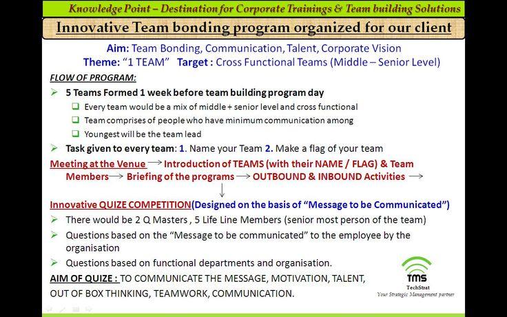 CASE STUDY -Innovative Team bonding program organized for our client!!!