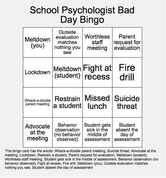 85 best School Psychology images on Pinterest Boys, Ecards and - psychological evaluation