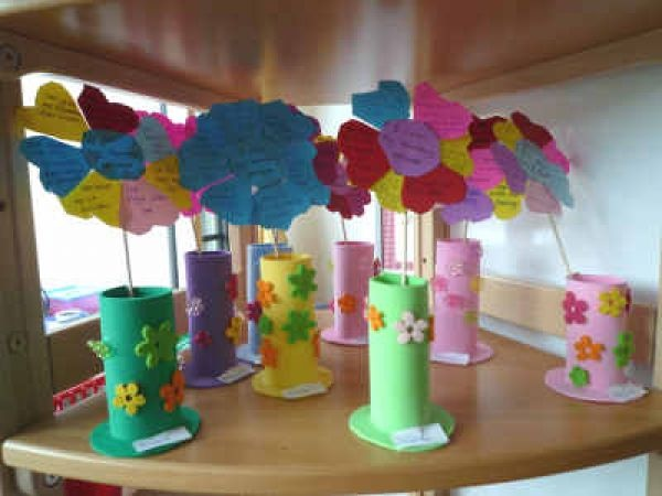 25 best images about preschool theme mother 39 s day on for Mother s day projects for preschoolers