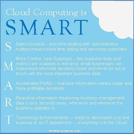 "cloud computing and main barriers information technology essay In a report to congress explaining its need for cloud computing, the department of defense summed up its current legacy information technology environment as, in a nutshell, ""not optimized for."