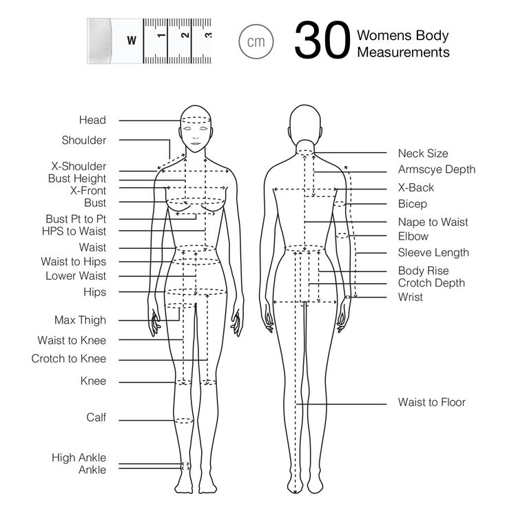 19 best Body Measurement Chart images on Pinterest | Body ...