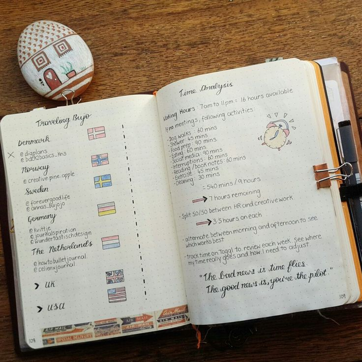 My Traveling Bujo plan and time analysis. I'm sure somebody keeps pinching my time when I'm not looking! #bulletjournal #bujo #planner