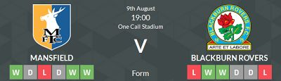 Today's Tips Football Previews And Predictions Free: Mansfield Town vs Blackburn Rovers EFL Cup Match P...