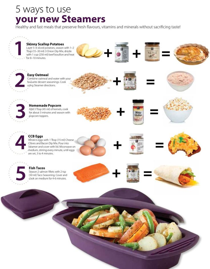 Epicure's Silicone Steamers – Dinner in Minutes!