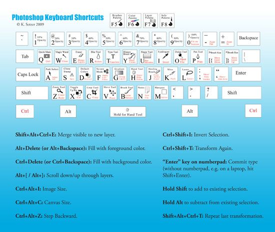 Photoshop shortcuts: Cheat Sheet, Graphics Design, Adobe Photoshop, Keyboard Shortcuts, Landscape Photography, Photoshop Keyboard, Photoshop Shortcuts, Cheatsheet Desktop, Shortcuts Cheat