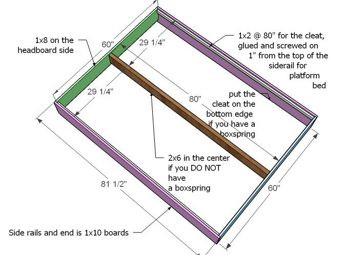 box bed frame bed frame plans wooden bed frames wooden beds easy diy projects pallet projects project ideas a simple plan ana white - Box Frame Bed