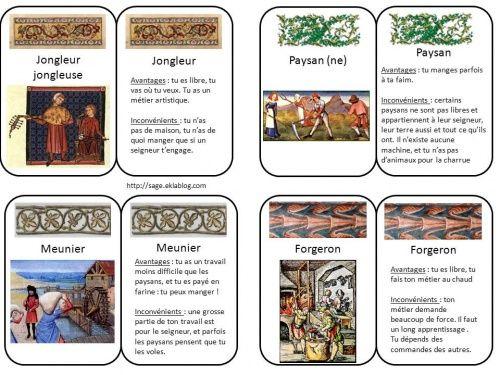 Vivre au Moyen-Age--- Projet a faire avec ma classe cette semaine! :)