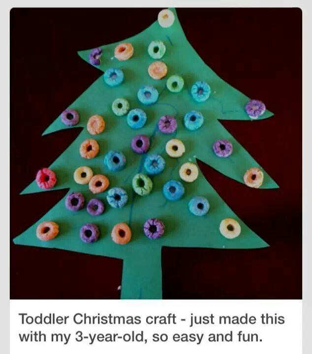 Cute idea for Christmas art with the kids