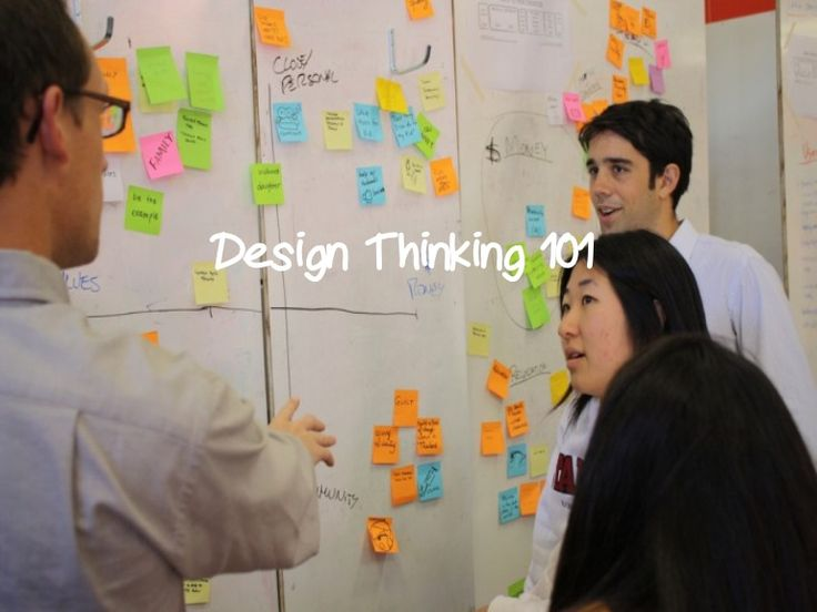Design Thinking by Atthaphong Limsupanark, Intern at Proteus Agility