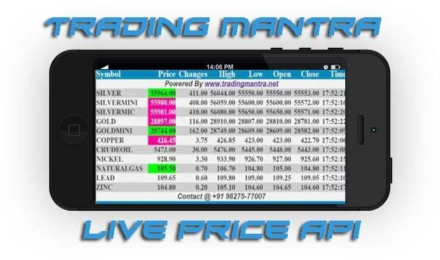 Trading Mantra provides real time online live MCX, Gold, Silver, Crude-oil, Copper price with Nifty, Sensex, Gold Spot Rates on mobile in free.