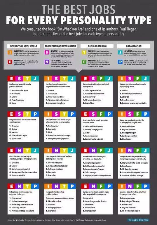 121 best Mental Health/Psychology D images on Pinterest Mental - personal financial statement forms