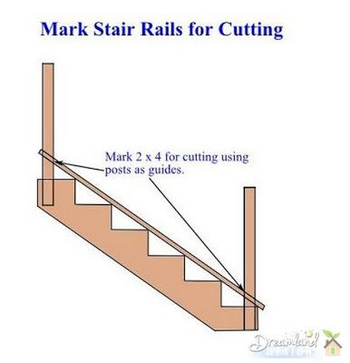 Best Diy Deck Stairs Step By Step Directions For Deck Stairs 400 x 300