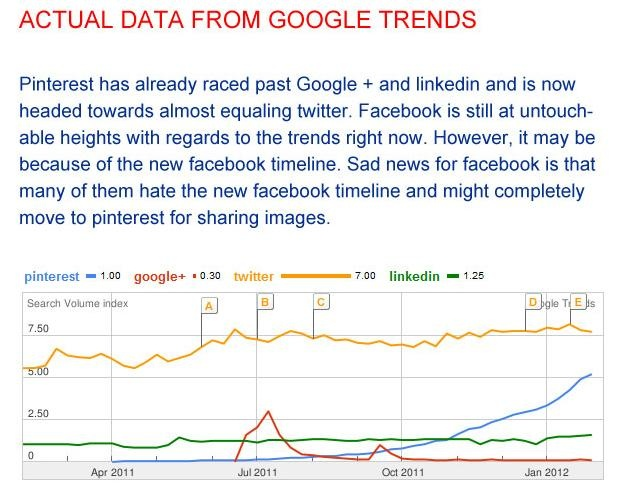 #Pinterest and #SEO January 2012 DataJanuary 2012, Xeem Com Laurenstenhagen, 2012 Data, Hagen Tenhagen, Seo January, Http About Me Ltenhagen
