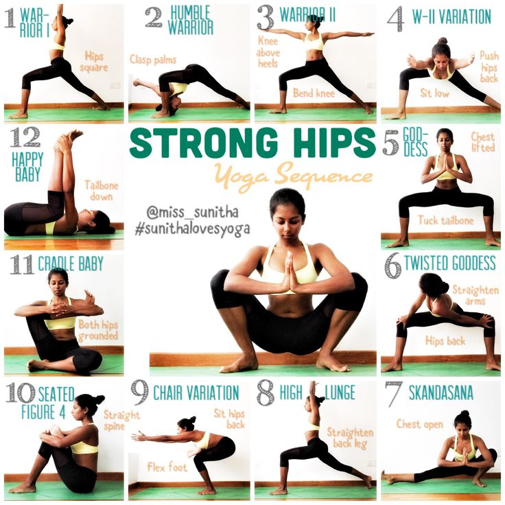 Strong hip yoga sequence to start your year strong! miss sunitha #sunithalovesyo… – Katrin Poggensee
