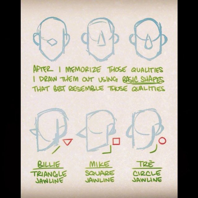 How to Draw: Green Day [2/3] #greenday #greendayillustrated #billiejoe…