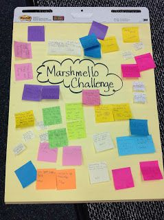 Confessions of a Teaching Junkie: Marshmello Challenge Team Building Exercise