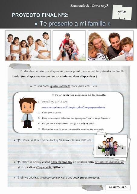 CLASE DE ESPAÑOL: Tâche finale : tu vas créer un diaporama dans lequel tu présentes ta famille.