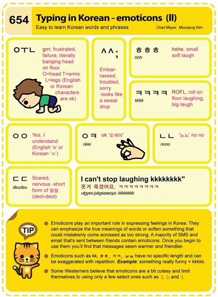 Korean words and phrases