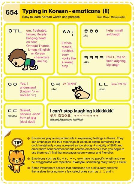654. Learn Korean. Typing in Korean - emoticons (II).