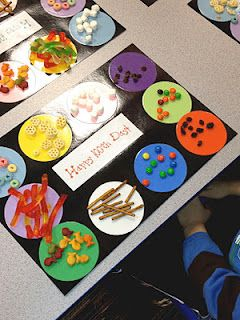 100th day Trail mix - Put into bags to take home. 10 of each item to make 100 pieces total (from Miss Stec's Kindergarten Kollections)