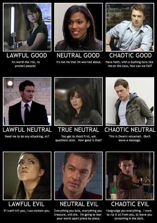 "The graph of the vagaries of ""good"" and ""evil"" as explained by Torchwood."