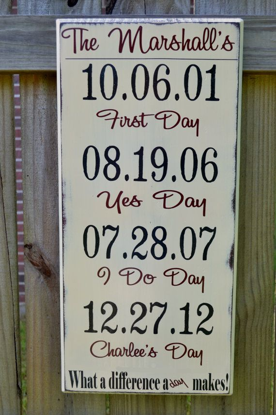 156 best Important Date Signs images on Pinterest | Anniversary ...
