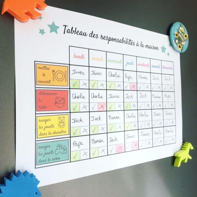 Afin de responsabiliser ses enfants et de commencer l'année en prenant des bonnes habitudes, voici un tableau des responsabilités à télécharger.