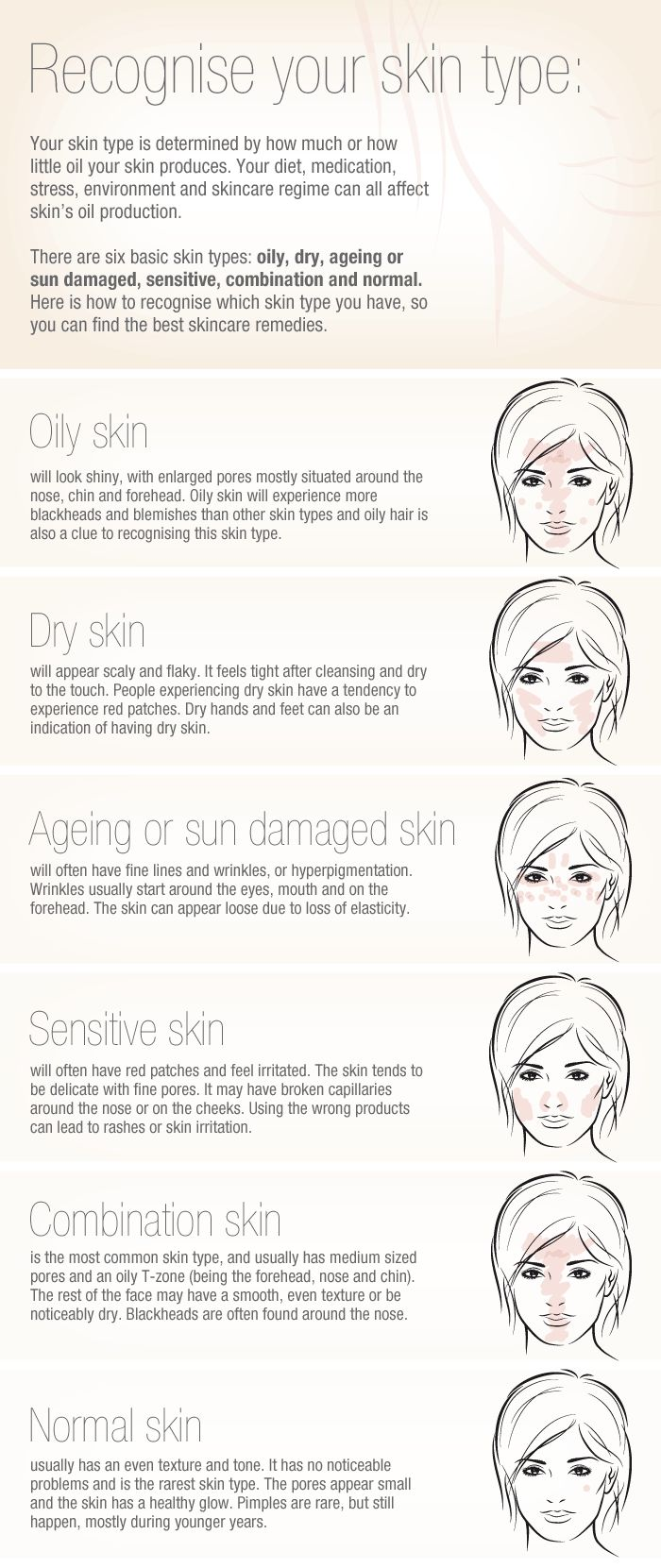 How to recognize your skin type. Mary Kay offers a variety of skin care products…
