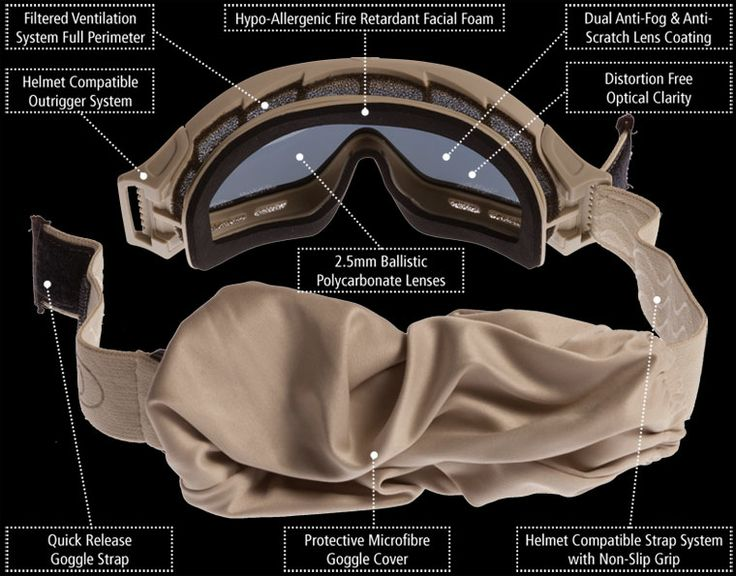 Blueye Tactical goggles when safety is paramount! visit www.blueyetactical.com or to make an inquiry info@blueye.com.au
