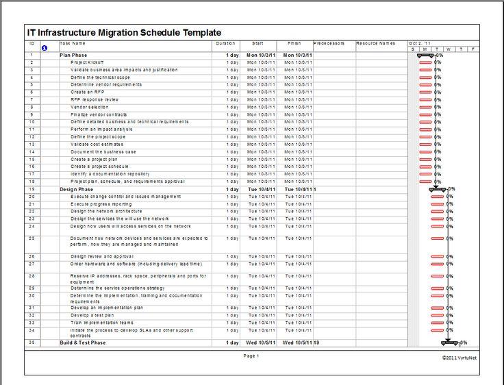 12 best IT Project Management images on Pinterest Project - it project plan template