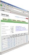 MyKidsBank.org -- Classroom banking tool, allows teacher to control deposits and debits. You can make and print banknotes with individual codes that students can redeem for a set amount