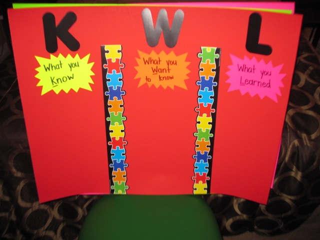 8 best KWL charts images on Pinterest Classroom ideas, Anchor - kwl chart