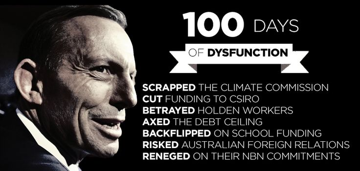 ABOUT THE SINISTER LIES BY TONY ABBOTT AND RUPERT  MURDOCH. A LOOK INTO THE DARK SIDE OF THE LNP AND MURDOCH COALITION.