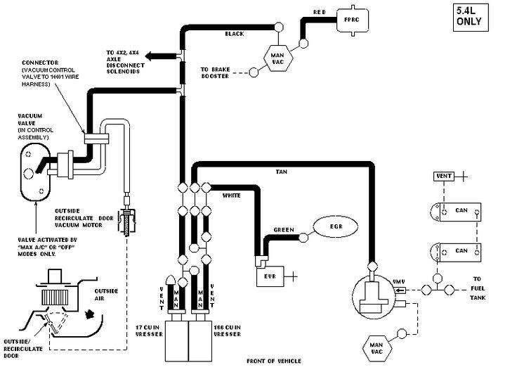 Diagram Process Flow Diagram Exercise Full Version Hd Quality Diagram Exercise Stoneswiring2k Atuttasosta It