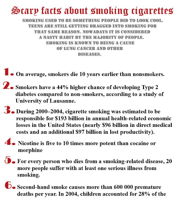 Smoking factors