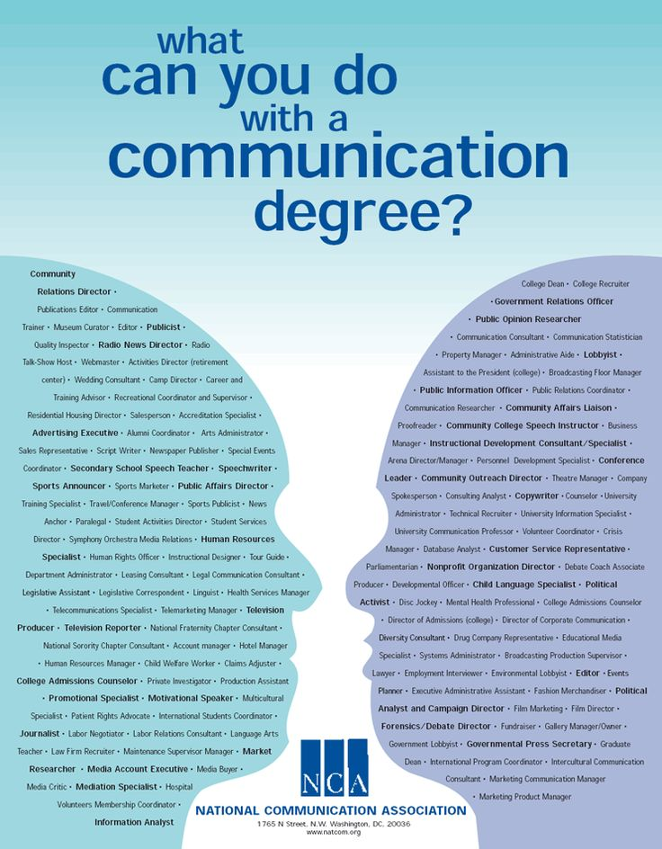 """what can you do with a communication degree""  