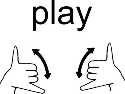 Sign For Play In Sasl Same As Ask Sign Language Words