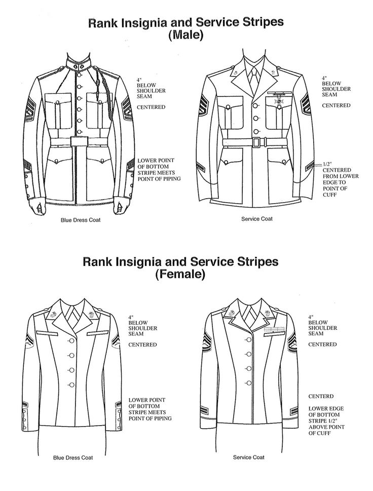 Medals of america military blog usmc dress blues