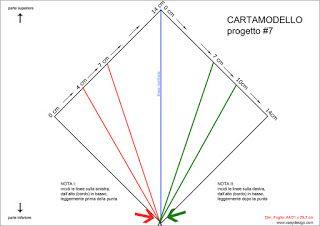 VANY DESIGN - Design esclusivo & progetti fai da te per eventi speciali: [MATRIMONIO FAI DA TE] Tutorial Coni piramide Cecilia - progetto #7