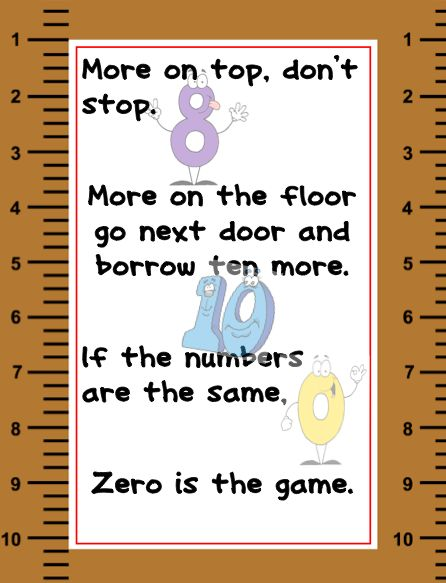 Number Names Worksheets what is regrouping in math : 1000+ images about School-Math-Regrouping on Pinterest   Anchor ...