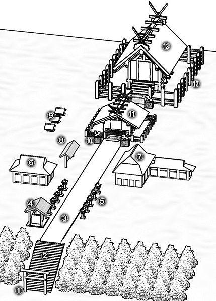 File:Plan of Shinto Shrine.jpg