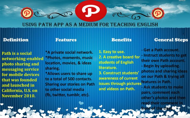 Using path app as a medium for teaching English is created by group 3, the members are Hidayana Putri and Rif'atun Nazhiroh.