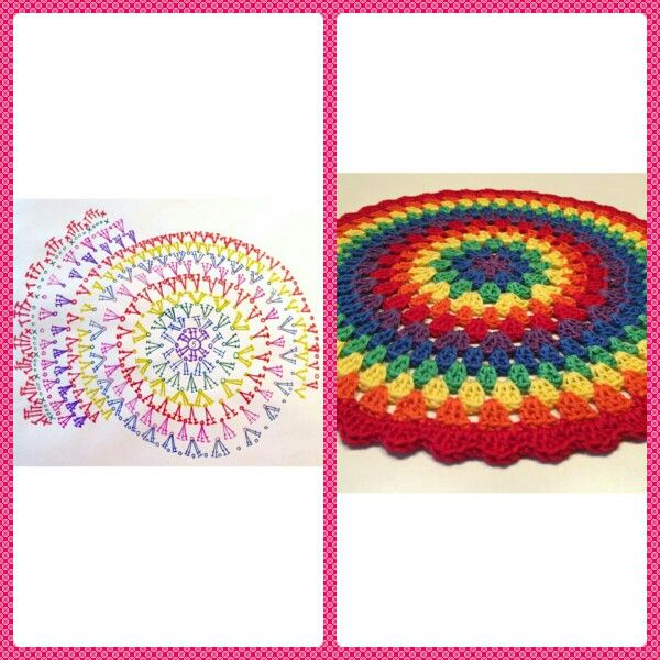 By Crochet Millan.